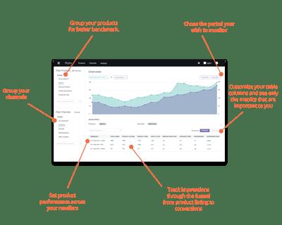 Product Analytics Tool
