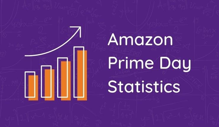 Amazon Prime Day Graphs