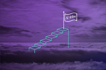 Visual staircase explaining the roadmap journey for retail brand growth