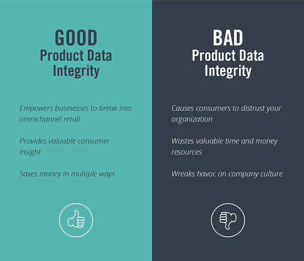 Good Product Data Integrity Saves You Money in More Ways Than One