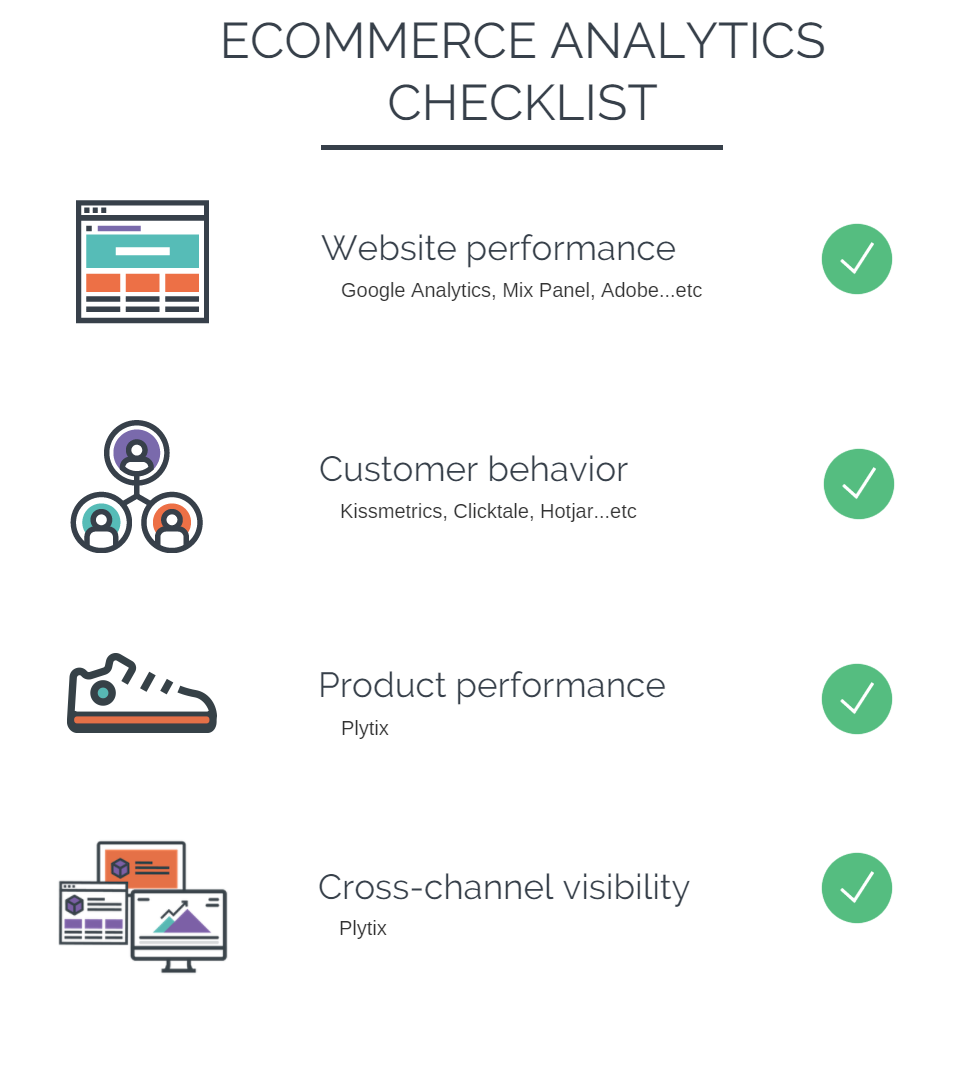 Ecommerce Analytics Checklist
