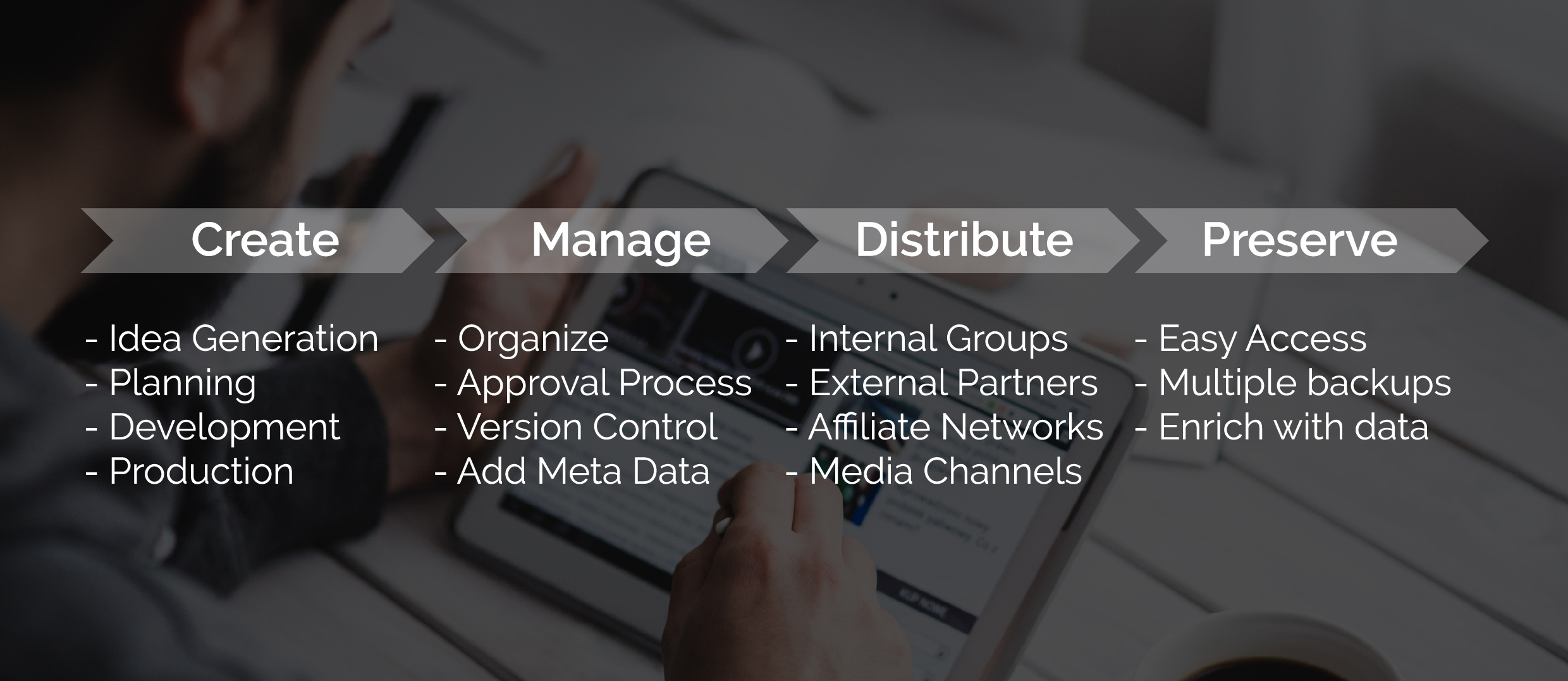 Product Information Management Lifecycle