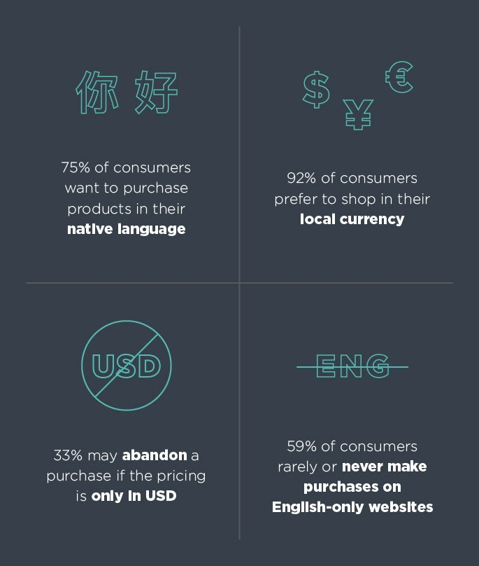 Borderless Ecommerce Will Require Better Product Information Management