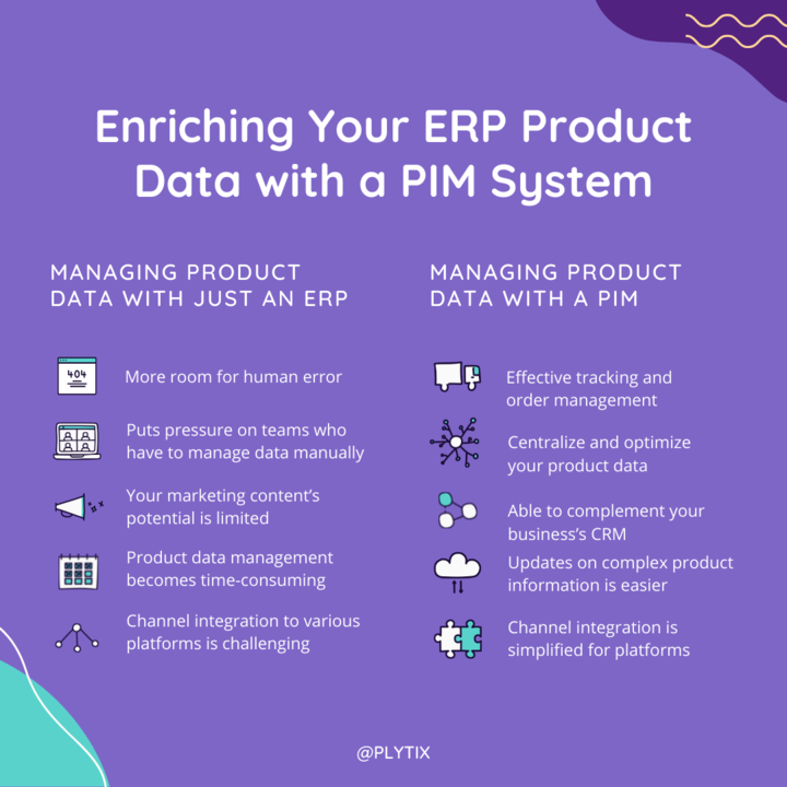 Infographic on ERP vs PIM and why you need both