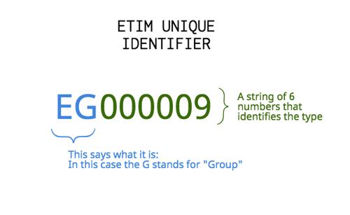 etim-group-id-example