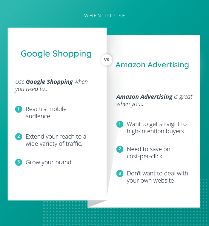 Facts to consider Amazon, Google Shopping, or Both