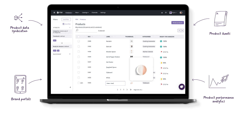 Plytix - Product Information Management platform