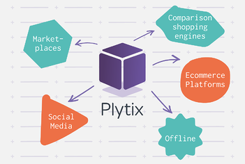 The Best Multi-Channel Ecommerce Platform: Use Plytix to Sync Products Across Channels