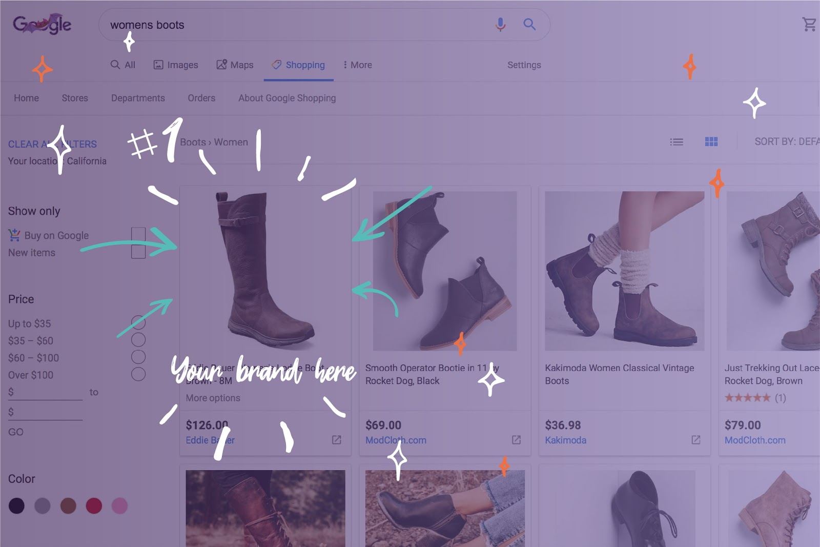 10 Advanced Google Shopping Strategies for Brands and Manufacturers