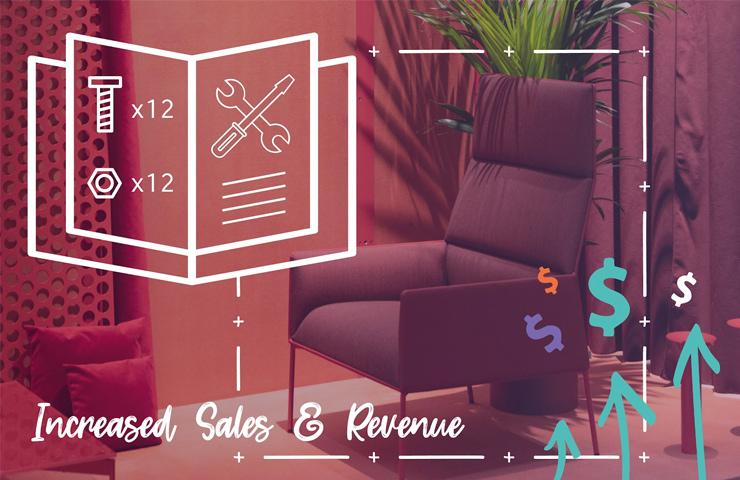 Furniture Marketing Strategy: How to Increase Sales & Revenue