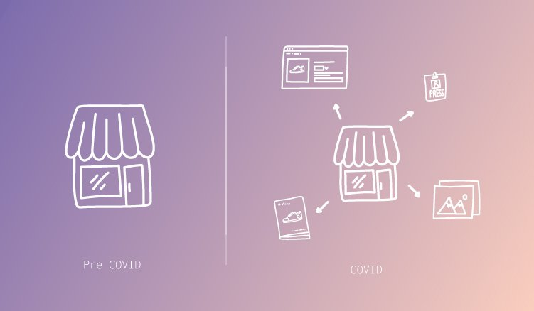 Plytix helps shoe shop to build online presence