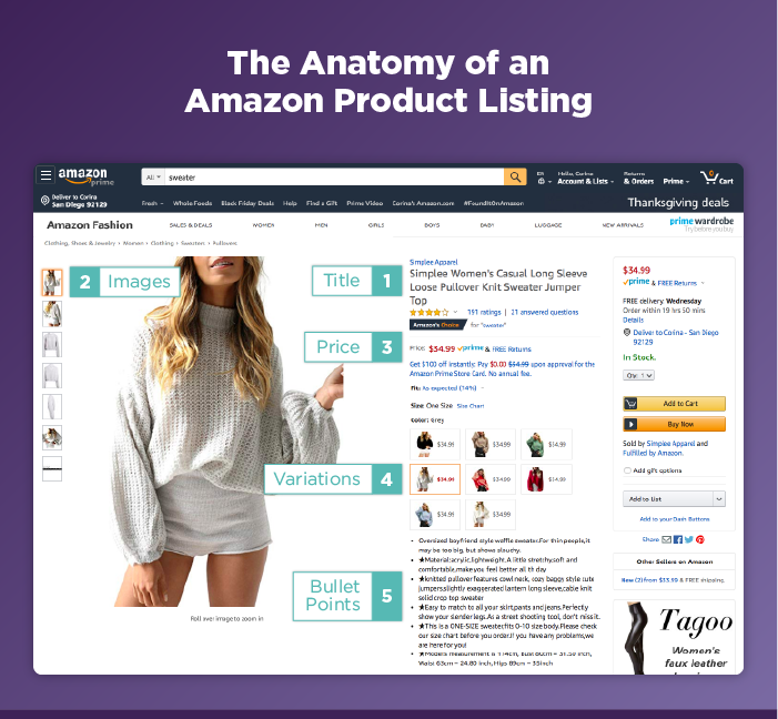 The Anatomy of an Amazon Product Listing