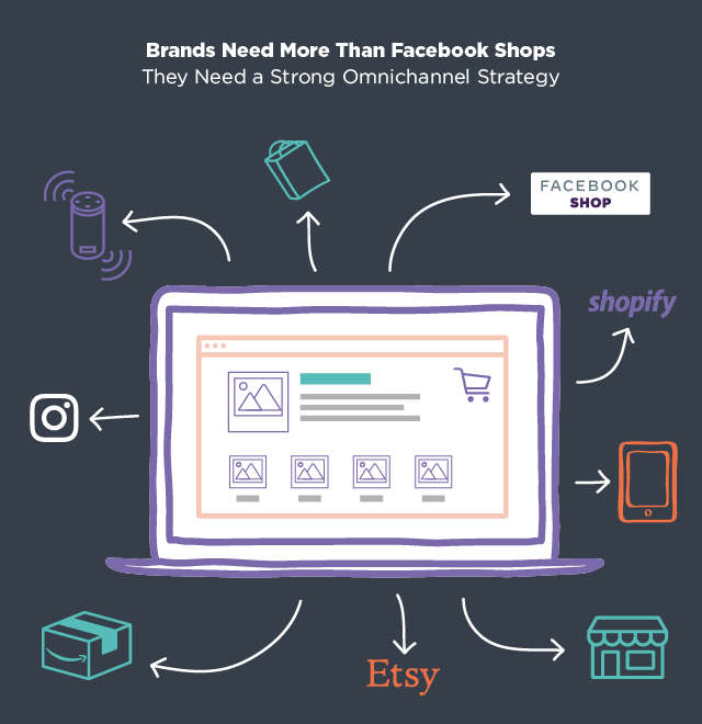 facebook omnichannel strategy