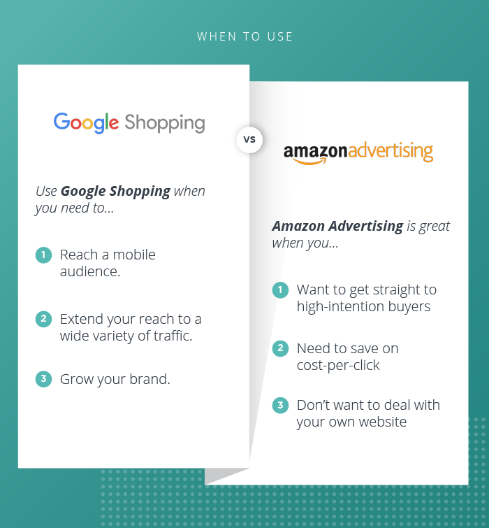 Amazon, Google Shopping, or Both