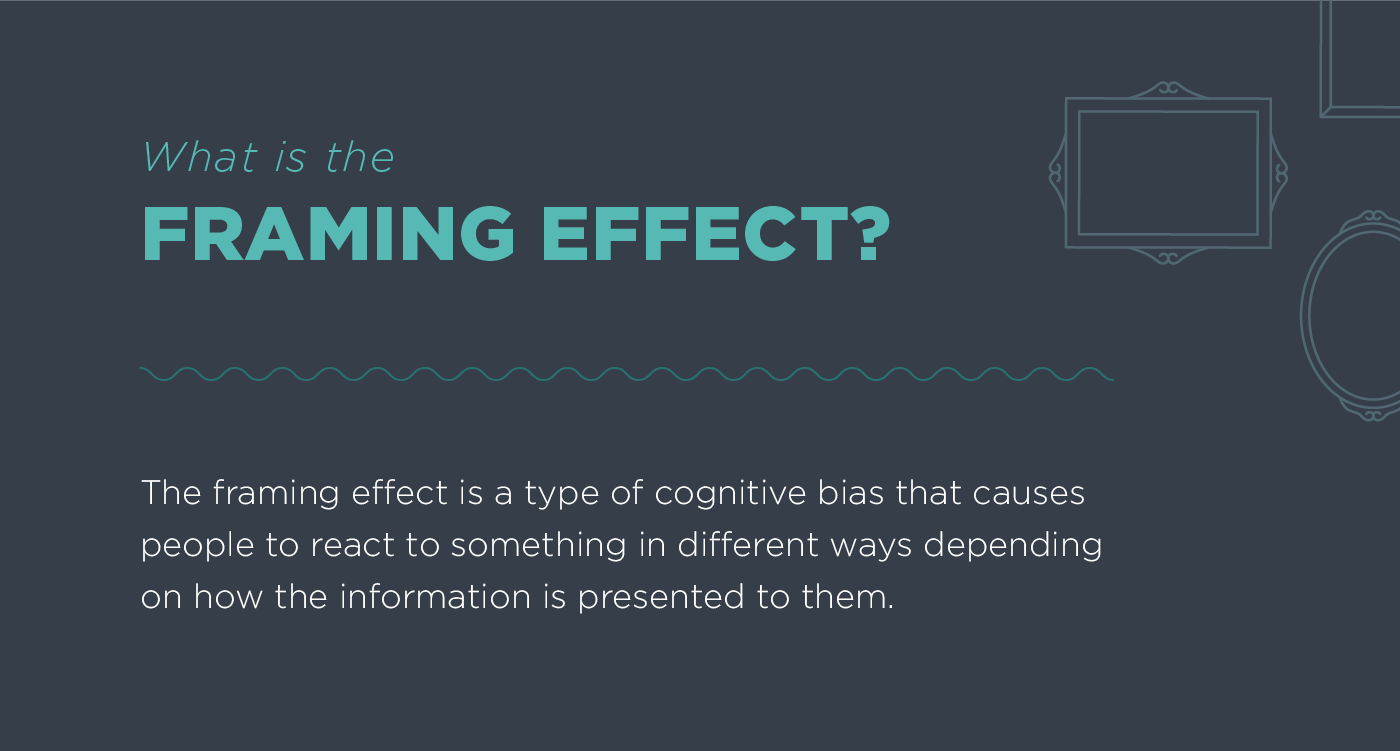 What Is the Framing Effect?
